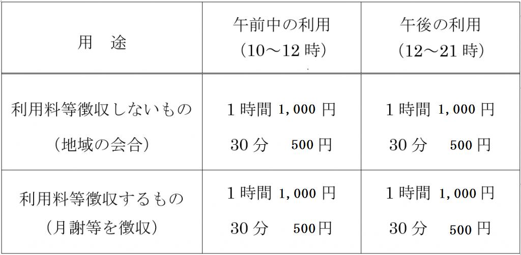 新料金表(H27.7~)